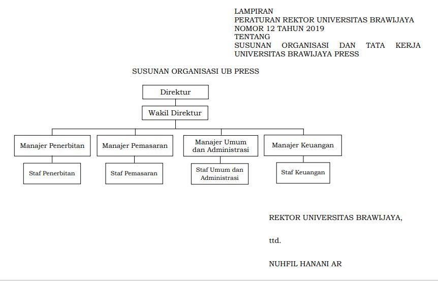 Struktur Organisasi Ub Press